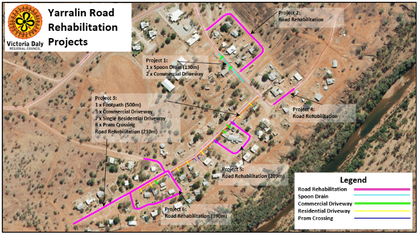 Yarralin Road Rehabilitation Project.